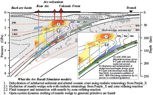 AGU_geoinformantics_fig_2011